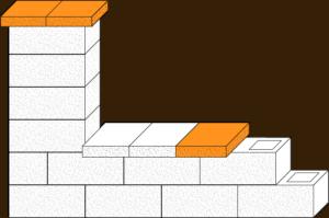 Element muru płyta betonowa elewacyjna CJ BLOK PBE-22/22 trzystronnie łupana na pustaku ogrodzeniowym PBE-19-2