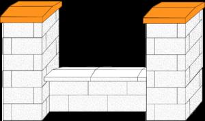 Element muru daszek dwuspadowy CJ BLOK DB-42 gładki na bloczkach słupkowych BBE-9-N3/4