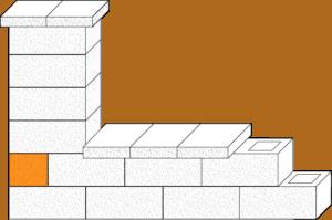 Element muru pustak ogrodzeniowy narożny CJ BLOK PBE-19-2-N1/2 trzystronnie łupany połówka