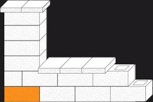 Element muru pustak ogrodzeniowy narożny CJ BLOK PBE-19-3 trzystronnie łupany