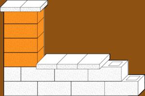 Element muru pustak ogrodzeniowy CJ BLOK PBE-19-4 czterostronnie łupany